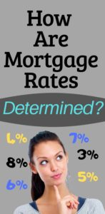 how are mortgage rates determined